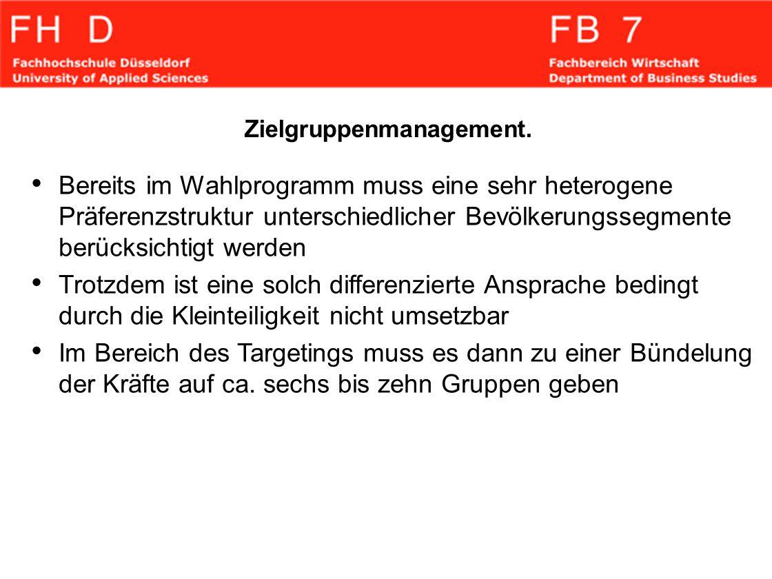 Zielgruppenmanagement.