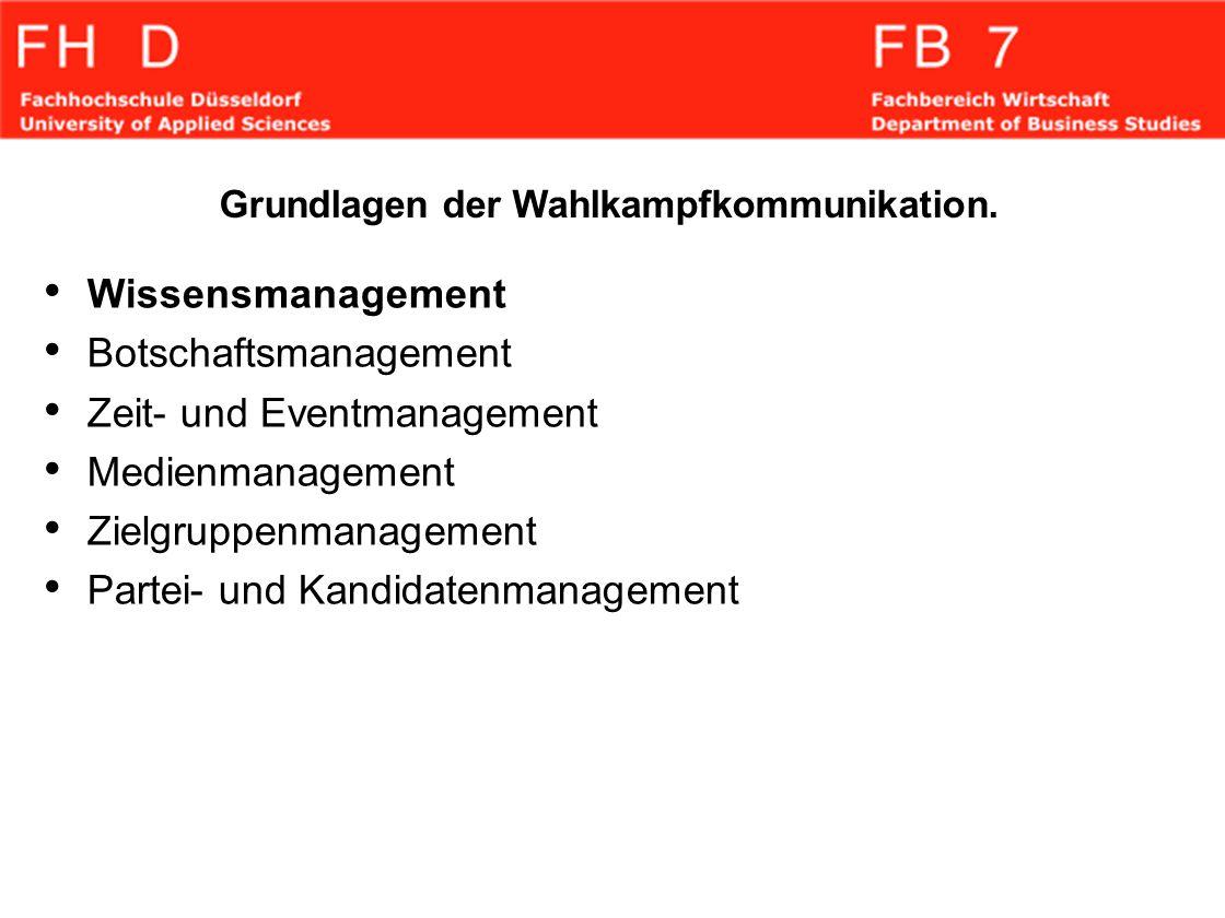 Grundlagen der Wahlkampfkommunikation.