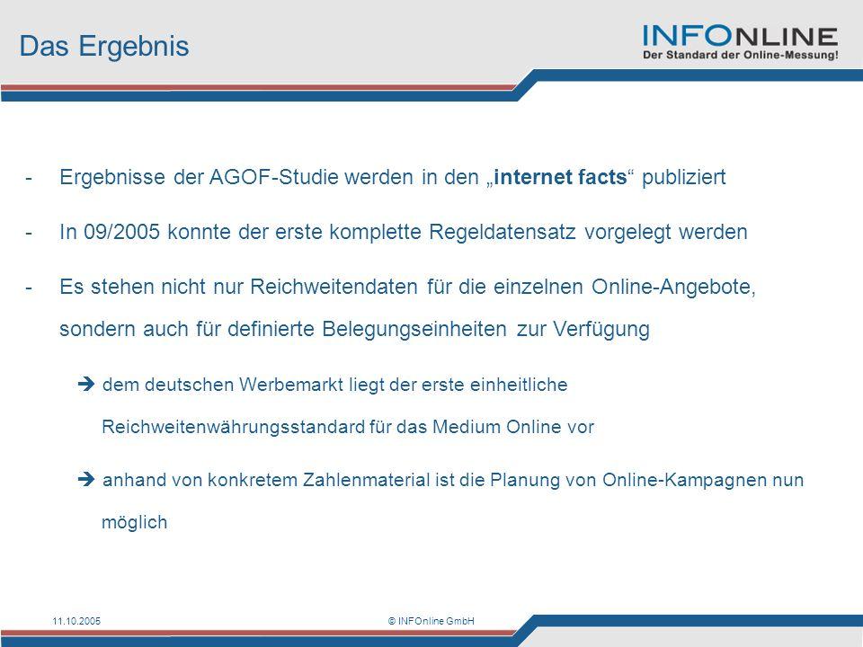11.10.2005© INFOnline GmbH Das Ergebnis -Ergebnisse der AGOF-Studie werden in den internet facts publiziert -In 09/2005 konnte der erste komplette Reg