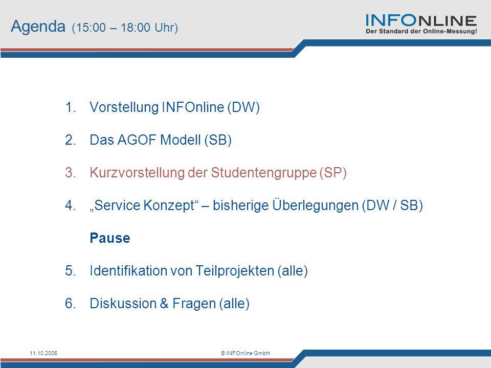11.10.2005© INFOnline GmbH Agenda (15:00 – 18:00 Uhr) 1.Vorstellung INFOnline (DW) 2.Das AGOF Modell (SB) 3.Kurzvorstellung der Studentengruppe (SP) 4