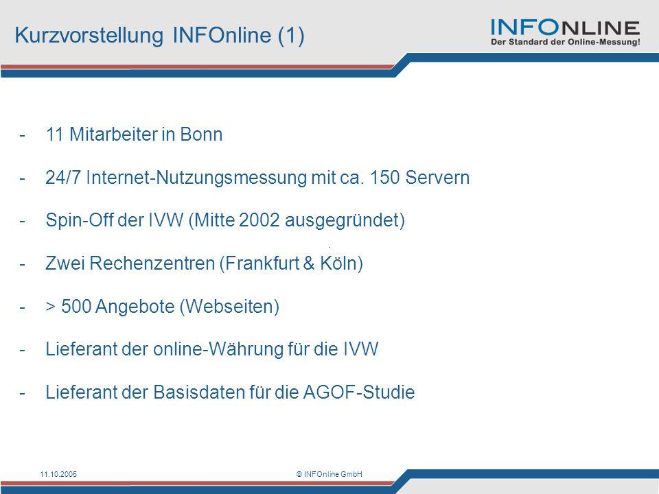 11.10.2005© INFOnline GmbH Kurzvorstellung INFOnline (1) -11 Mitarbeiter in Bonn -24/7 Internet-Nutzungsmessung mit ca. 150 Servern -Spin-Off der IVW
