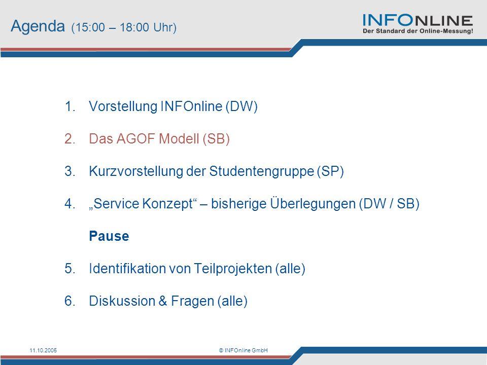 11.10.2005© INFOnline GmbH AGOF e.V.
