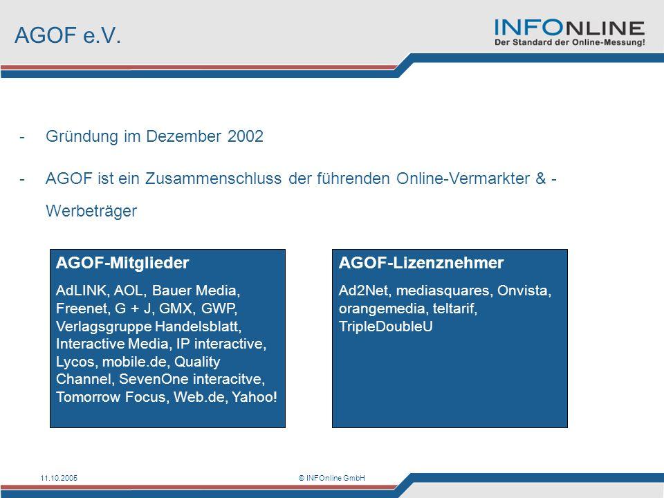 11.10.2005© INFOnline GmbH Ziel der AGOF -Die AGOF will Werbung im Internet transparent machen & den Werbeträger Internet im gesamten Media-Mix etablieren Zielgruppen sind in erster Linie Werbetreibende & Werbeagenturen -Zur Zielerreichung hat die AGOF eine Währung zur Veröffentlichung von Online-Reichweiten entwickelt