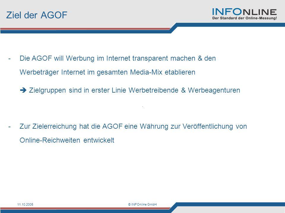 11.10.2005© INFOnline GmbH Das Drei-Säulen-Modell Die Module und ihre Funktion im AGOF-Modell Technische Messung (Grund- gesamtheit: PCs) TelefonischeB asis- befragung (Grund- gesamtheit: Gesamtbev.