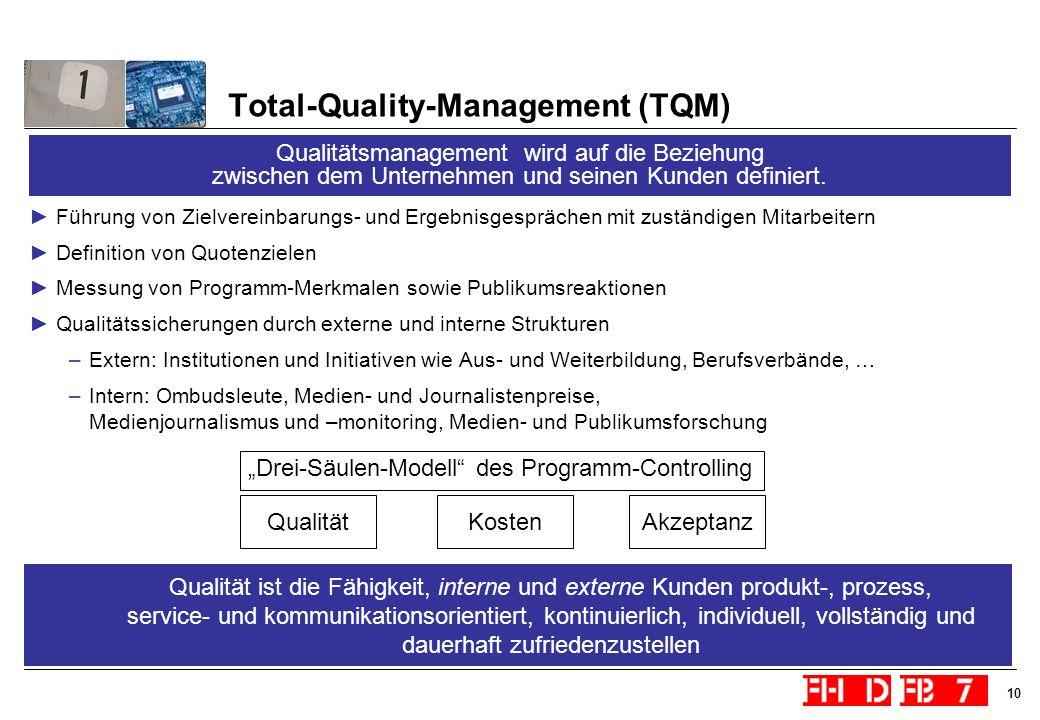 10 Total-Quality-Management (TQM) Führung von Zielvereinbarungs- und Ergebnisgesprächen mit zuständigen Mitarbeitern Definition von Quotenzielen Messu