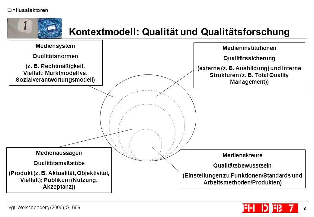 6 Kontextmodell: Qualität und Qualitätsforschung vgl. Weischenberg (2006), S. 669 Mediensystem Qualitätsnormen (z. B. Rechtmäßigkeit, Vielfalt; Marktm