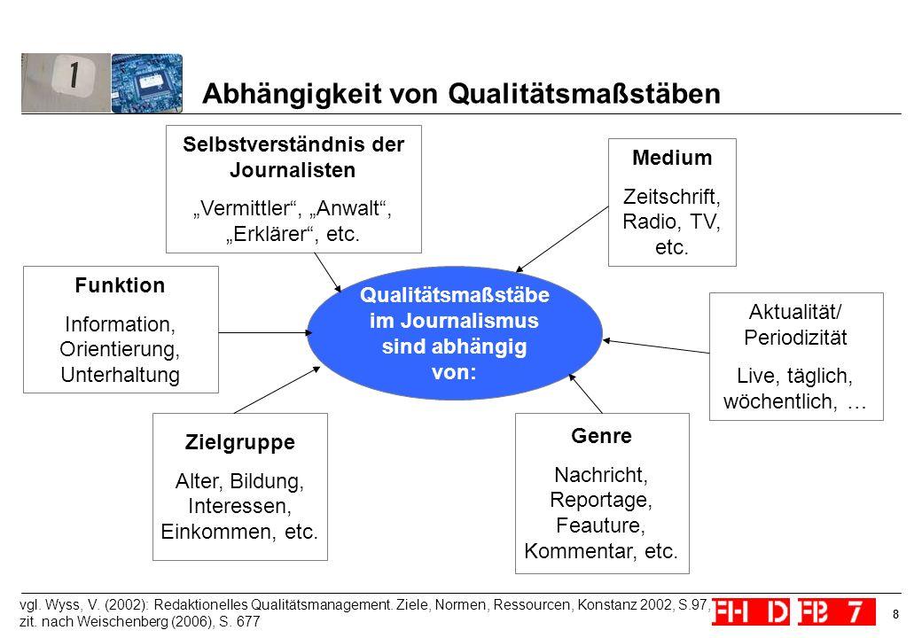 8 Abhängigkeit von Qualitätsmaßstäben Qualitätsmaßstäbe im Journalismus sind abhängig von: Selbstverständnis der Journalisten Vermittler, Anwalt, Erkl
