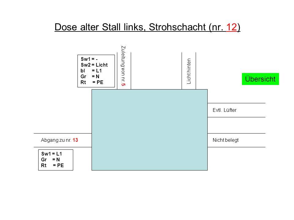Dose alter Stall links, Strohschacht (nr.12) Übersicht Licht hinten Zuleitung von nr.
