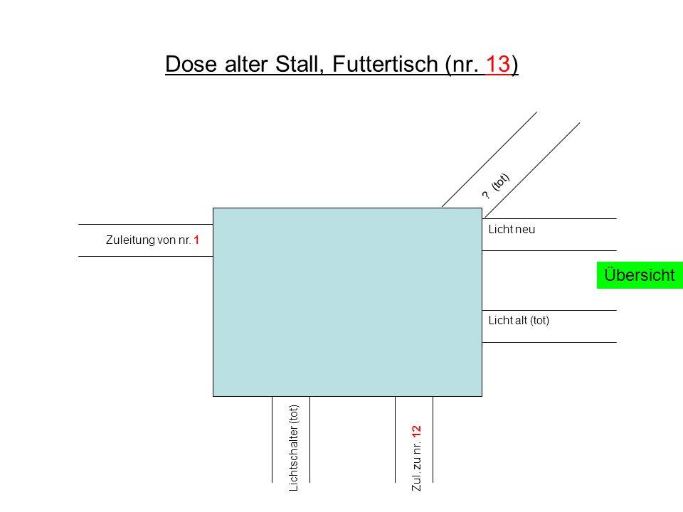 Dose alter Stall, Futtertisch (nr.13) Übersicht Lichtschalter (tot) Zuleitung von nr.