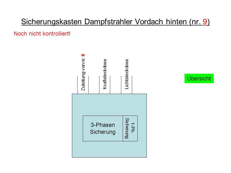 Sicherungskasten Dampfstrahler Vordach hinten (nr.