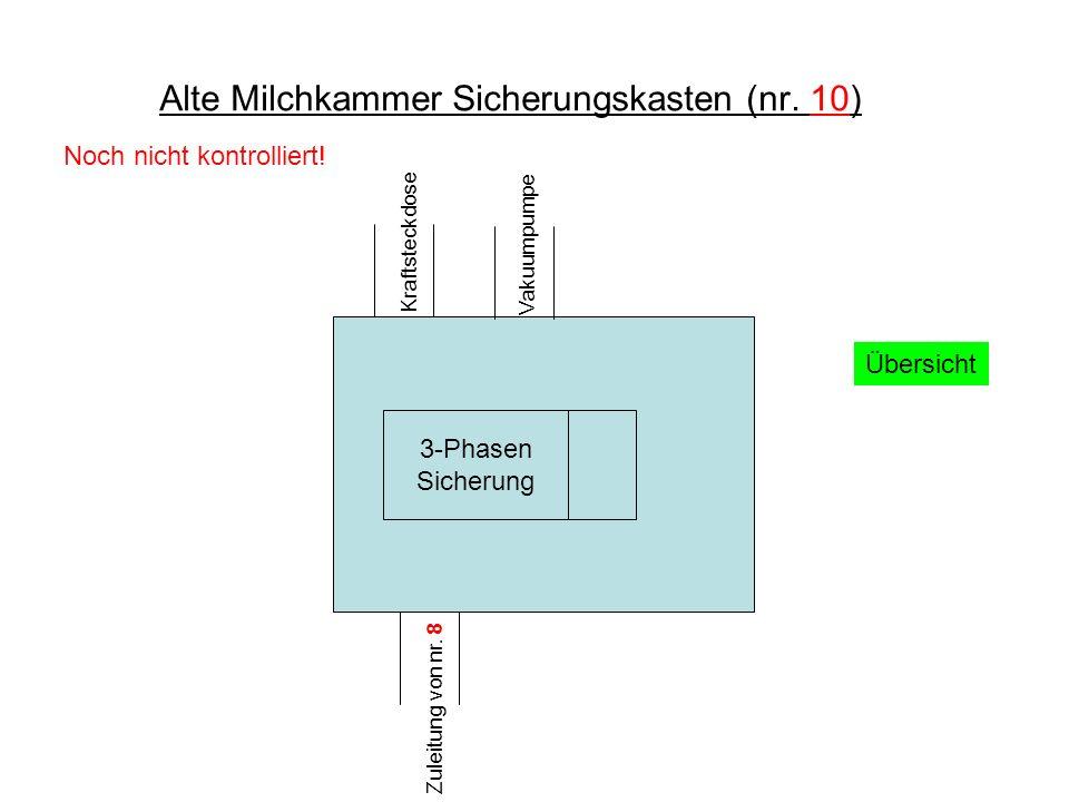 Alte Milchkammer Sicherungskasten (nr.10) Übersicht Zuleitung von nr.