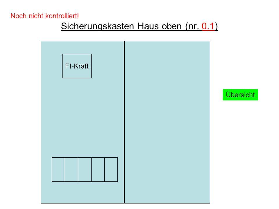Sicherungskasten Haus oben (nr. 0.1) Übersicht FI-Kraft Noch nicht kontrolliert!