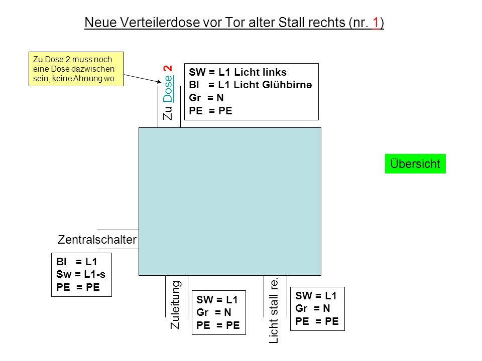 Zentralschalter Bl = L1 Sw = L1-s PE = PE Zuleitung SW = L1 Gr = N PE = PE Licht stall re.
