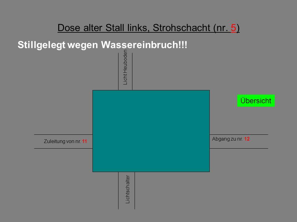 Dose alter Stall links, Strohschacht (nr.5) Übersicht Stillgelegt wegen Wassereinbruch!!.