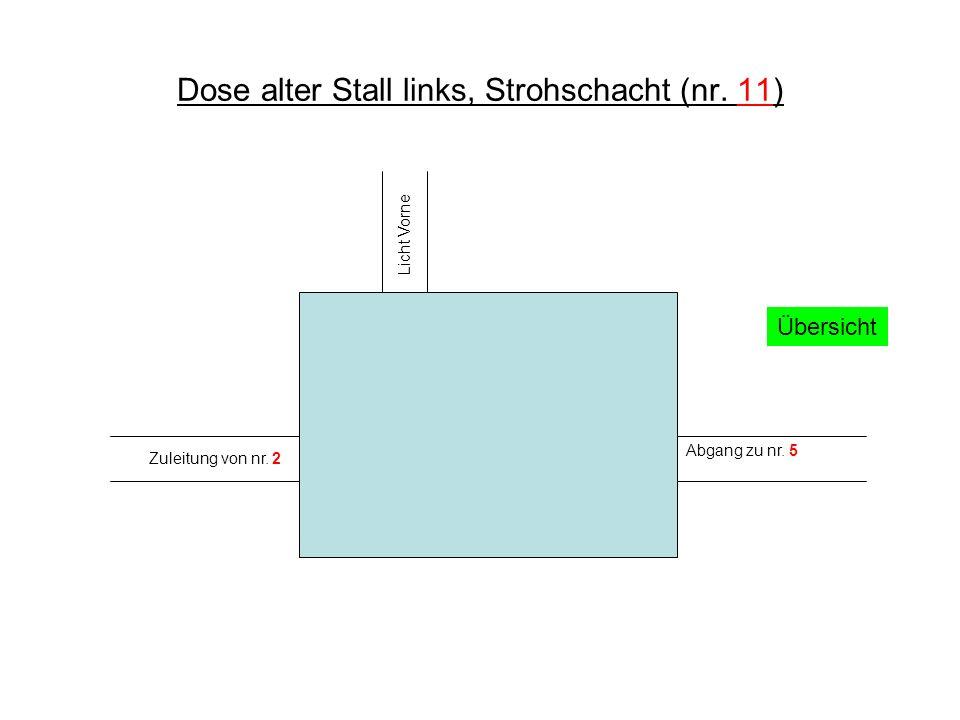 Dose alter Stall links, Strohschacht (nr.11) Übersicht Licht Vorne Zuleitung von nr.