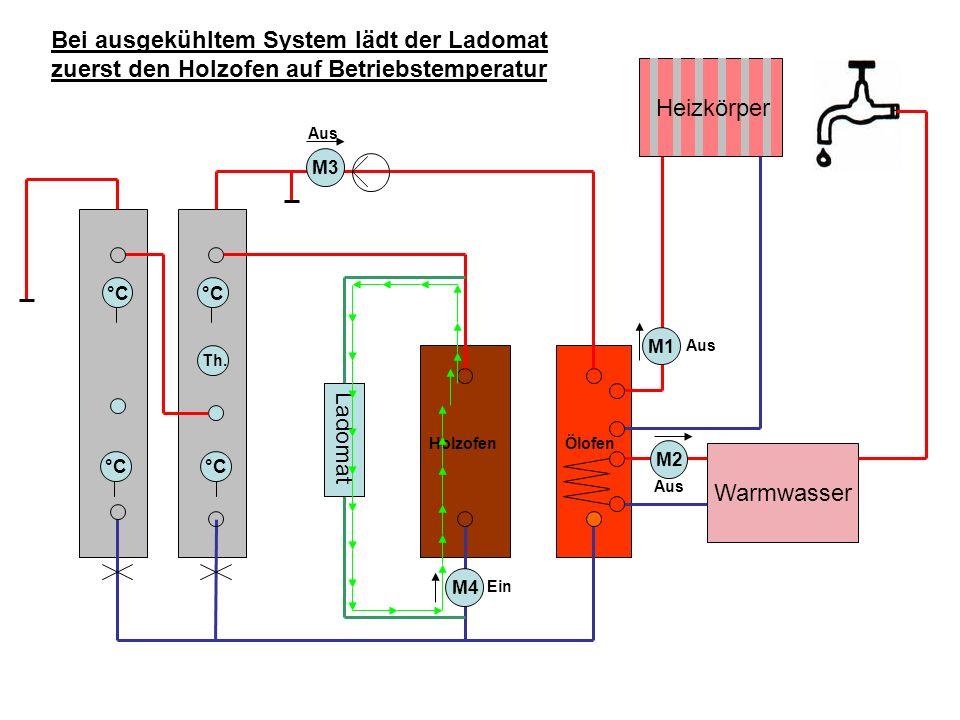 Stromanschluss Gebläse-Motor Ofen Zul.Schwarz Zul.