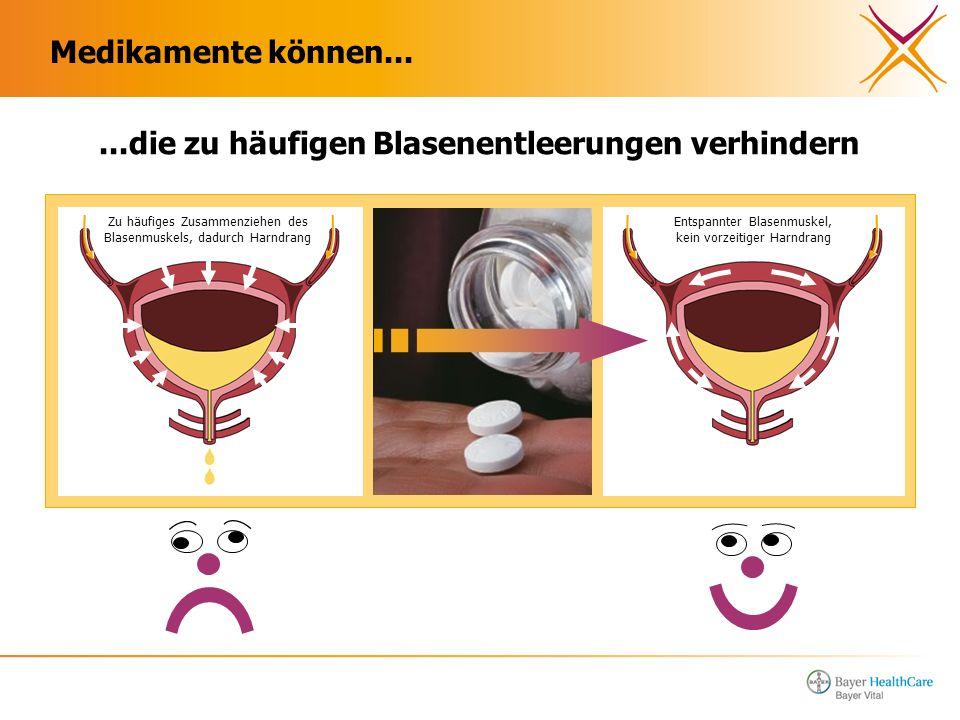 Medikamente können......die zu häufigen Blasenentleerungen verhindern Entspannter Blasenmuskel, kein vorzeitiger Harndrang Zu häufiges Zusammenziehen