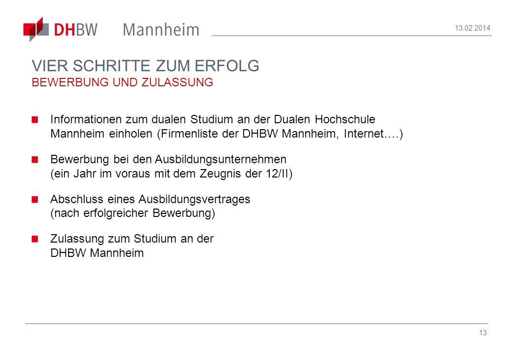 13 13.02.2014 Informationen zum dualen Studium an der Dualen Hochschule Mannheim einholen (Firmenliste der DHBW Mannheim, Internet….) Bewerbung bei de