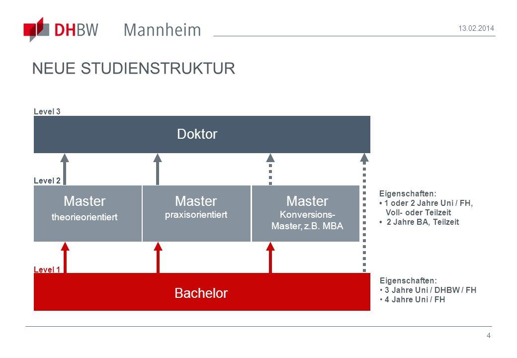 4 13.02.2014 Bachelor Eigenschaften: 3 Jahre Uni / DHBW / FH 4 Jahre Uni / FH Master theorieorientiert Master praxisorientiert Master Konversions- Mas