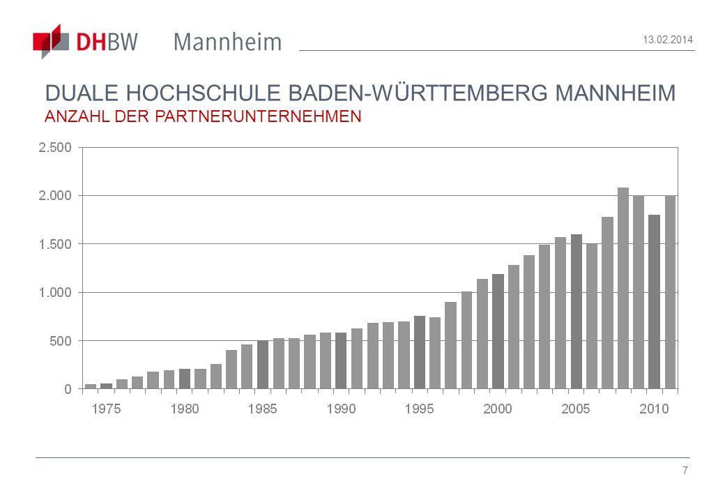 8 13.02.2014 DUALE HOCHSCHULE BADEN-WÜRTTEMBERG MANNHEIM ZAHL DER STUDIERENDEN