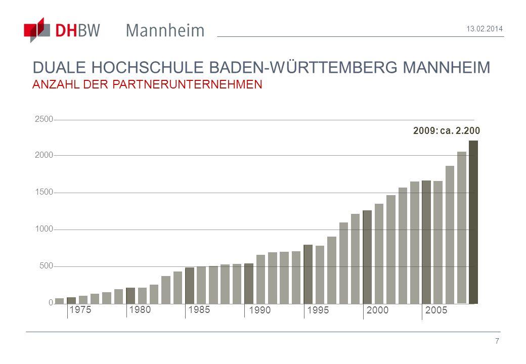 7 13.02.2014 DUALE HOCHSCHULE BADEN-WÜRTTEMBERG MANNHEIM ANZAHL DER PARTNERUNTERNEHMEN 1980 1985 1990 1995 2000 2005 1975 2009: ca. 2.200 0 500 1000 1