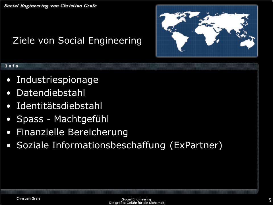 Christian Grafe Social Engineering Die größte Gefahr für die Sicherheit 5 Ziele von Social Engineering Industriespionage Datendiebstahl Identitätsdieb