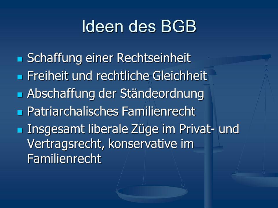Ideen des BGB Schaffung einer Rechtseinheit Schaffung einer Rechtseinheit Freiheit und rechtliche Gleichheit Freiheit und rechtliche Gleichheit Abscha