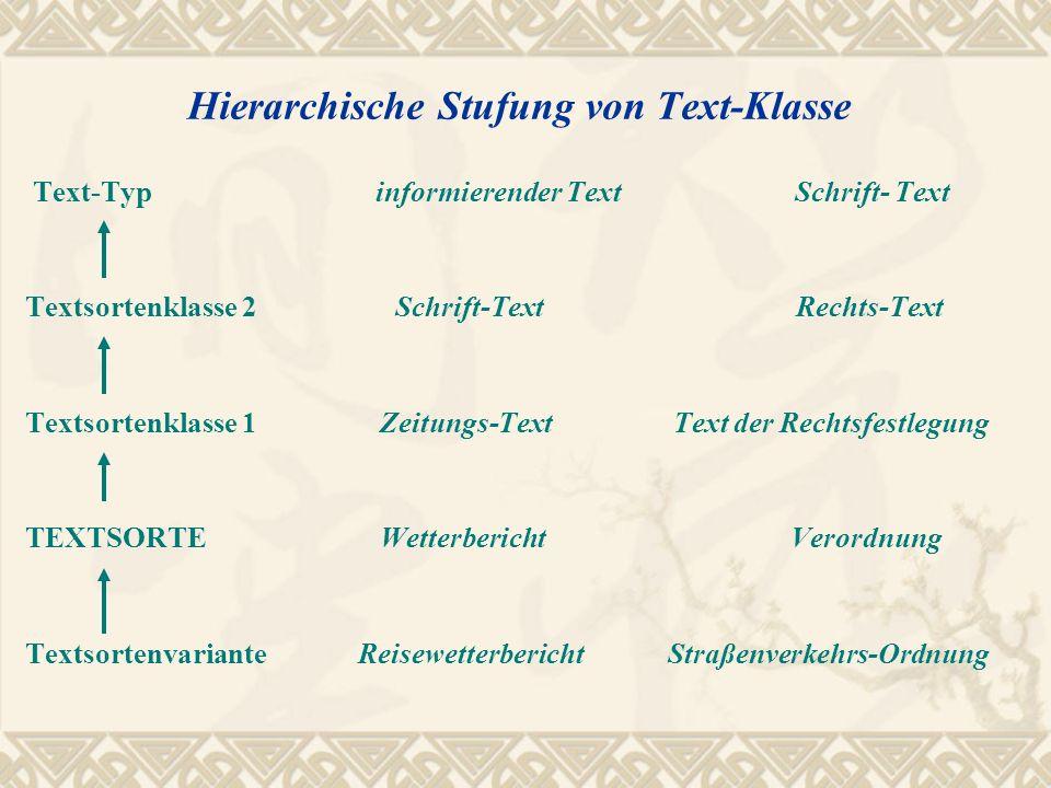 Hierarchische Stufung von Text-Klasse Text-Typ informierender Text Schrift- Text Textsortenklasse 2 Schrift-Text Rechts-Text Textsortenklasse 1 Zeitun