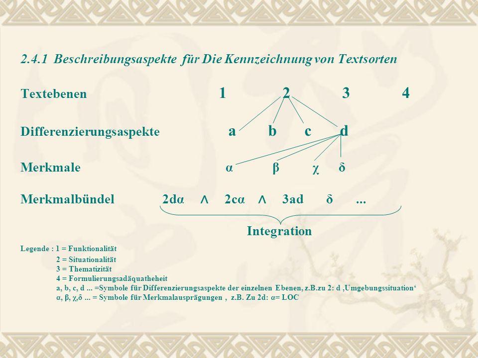 2.4.1 Beschreibungsaspekte für Die Kennzeichnung von Textsorten Textebenen 1 2 3 4 Differenzierungsaspekte a b c d Merkmale α β χ δ Merkmalbündel 2dα