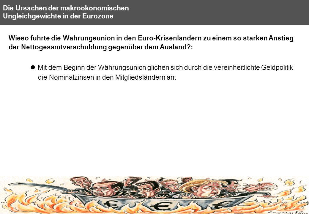 13 Die Ursachen der makroökonomischen Ungleichgewichte in der Eurozone Wieso führte die Währungsunion in den Euro-Krisenländern zu einem so starken Anstieg der Nettogesamtverschuldung gegenüber dem Ausland?: Mit dem Beginn der Währungsunion glichen sich durch die vereinheitlichte Geldpolitik die Nominalzinsen in den Mitgliedsländern an: