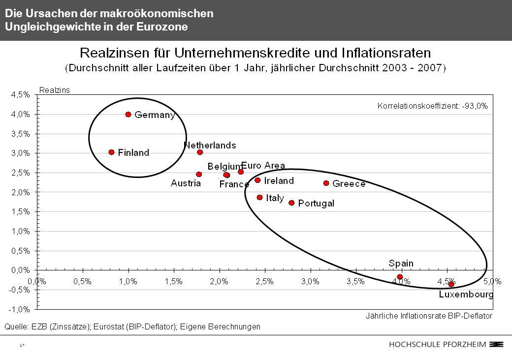 17 Die Ursachen der makroökonomischen Ungleichgewichte in der Eurozone