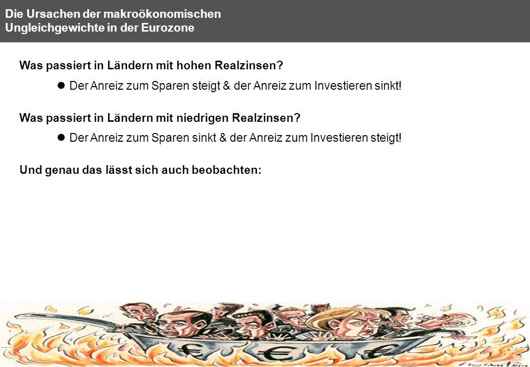 22 Die Ursachen der makroökonomischen Ungleichgewichte in der Eurozone Was passiert in Ländern mit hohen Realzinsen? Der Anreiz zum Sparen steigt & de