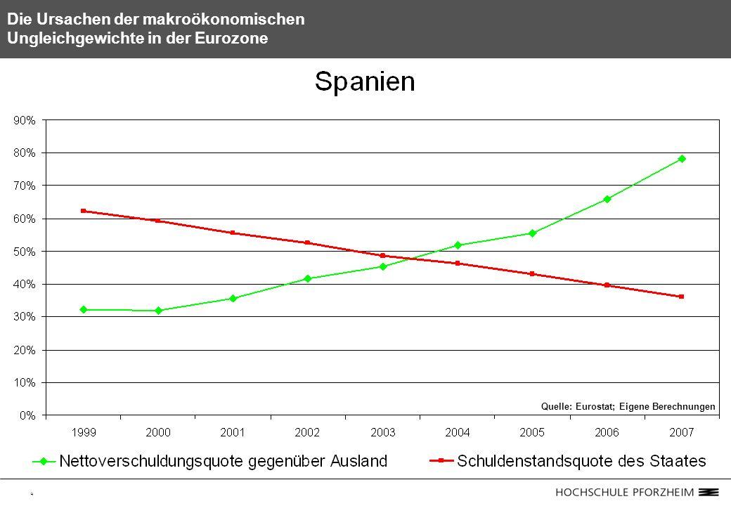 4 Die Ursachen der makroökonomischen Ungleichgewichte in der Eurozone Quelle: Eurostat; Eigene Berechnungen