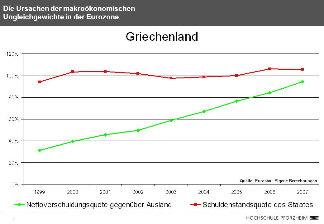 6 Die Ursachen der makroökonomischen Ungleichgewichte in der Eurozone Quelle: Eurostat; Eigene Berechnungen