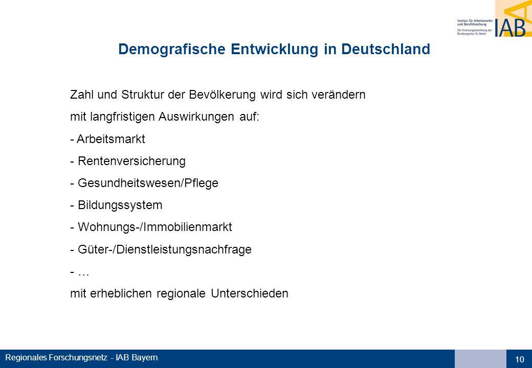 10 Demografische Entwicklung in Deutschland Zahl und Struktur der Bevölkerung wird sich verändern mit langfristigen Auswirkungen auf: - Arbeitsmarkt -