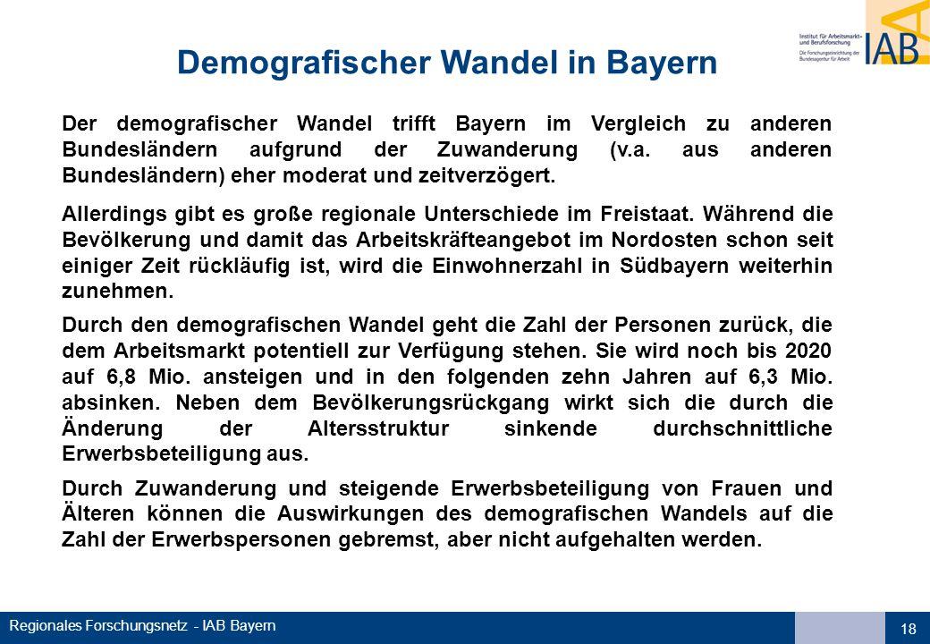 Regionales Forschungsnetz - IAB Bayern 18 Demografischer Wandel in Bayern Der demografischer Wandel trifft Bayern im Vergleich zu anderen Bundesländern aufgrund der Zuwanderung (v.a.