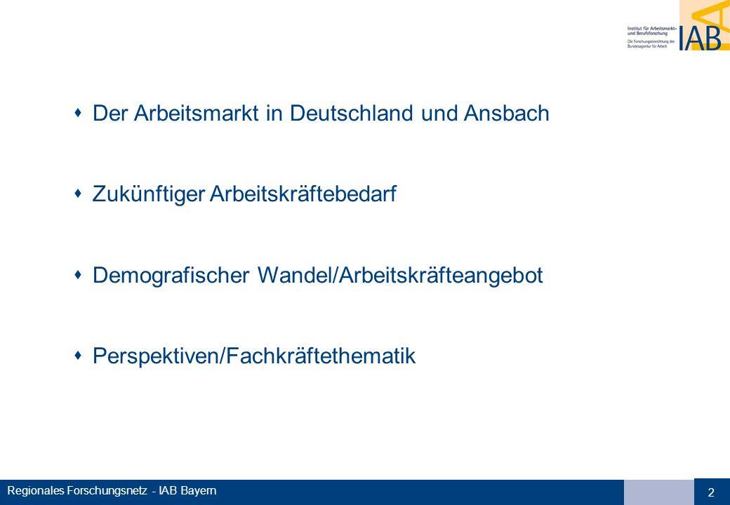 Regionales Forschungsnetz - IAB Bayern 13 Quelle: Bayerisches Landesamt für Statistik und Datenverarbeitung; eigene Darstellung Entwicklung der Einwohnerzahl 2009 bis 2029 in den bayerischen Kreisen Min Lkr Wunsiedel: - 20,9 % Max Lkr Erding: + 12,5 % Bayern: + 0,3 % Stadt Ansbach: - 2,1 % Lkr Ansbach: - 4,1 % Lkr NEA: - 3,7 % AA-Bez.