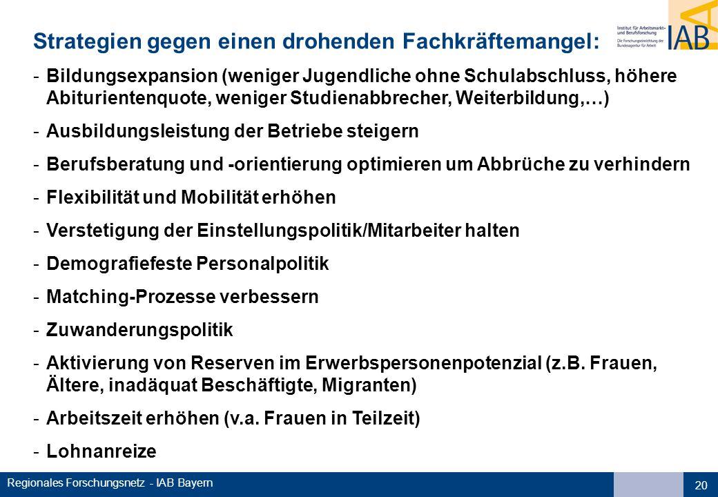 Regionales Forschungsnetz - IAB Bayern 20 Strategien gegen einen drohenden Fachkräftemangel: -Bildungsexpansion (weniger Jugendliche ohne Schulabschlu