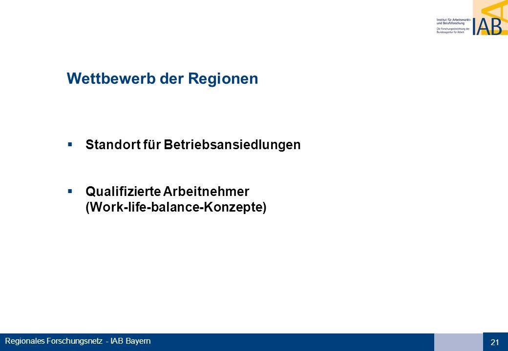 Regionales Forschungsnetz - IAB Bayern 21 Wettbewerb der Regionen Standort für Betriebsansiedlungen Qualifizierte Arbeitnehmer (Work-life-balance-Konzepte)