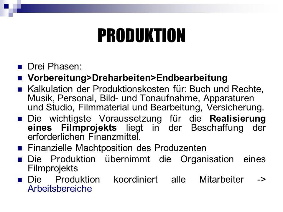 PRODUKTION Drei Phasen: Vorbereitung>Dreharbeiten>Endbearbeitung Kalkulation der Produktionskosten für: Buch und Rechte, Musik, Personal, Bild- und Tonaufnahme, Apparaturen und Studio, Filmmaterial und Bearbeitung, Versicherung.