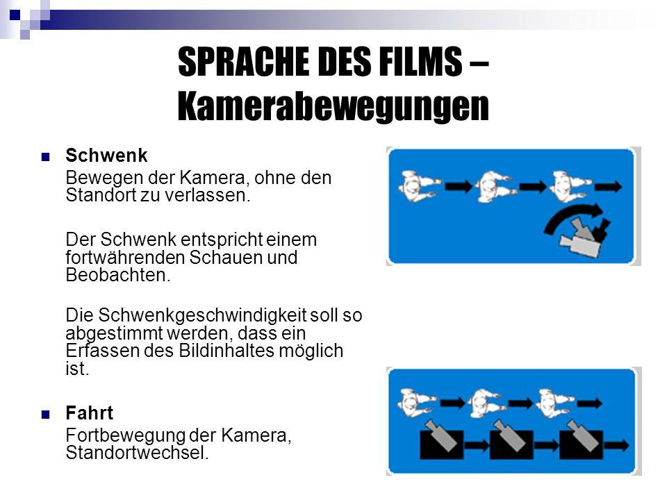 SPRACHE DES FILMS – Kamerabewegungen Schwenk Bewegen der Kamera, ohne den Standort zu verlassen.