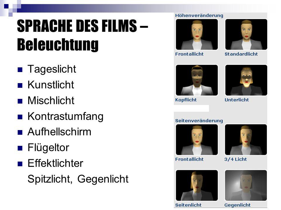 SPRACHE DES FILMS – Beleuchtung Tageslicht Kunstlicht Mischlicht Kontrastumfang Aufhellschirm Flügeltor Effektlichter Spitzlicht, Gegenlicht