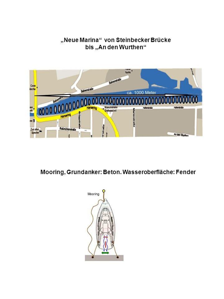 Neue Marina von Steinbecker Brücke bis An den Wurthen Mooring, Grundanker: Beton.
