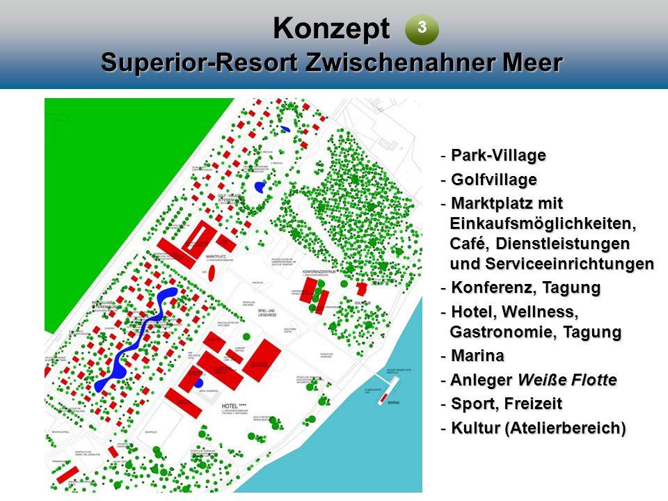 Konzept Superior-Resort Zwischenahner Meer 3 Park-Village - Park-Village - Golfvillage - Marktplatz mit Einkaufsmöglichkeiten, Café, Dienstleistungen