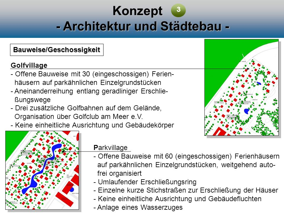 Konzept - Architektur und Städtebau - Bauweise/Geschossigkeit Golfvillage - Offene Bauweise mit 30 (eingeschossigen) Ferien- häusern auf parkähnlichen