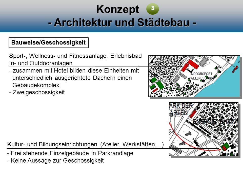 Konzept - Architektur und Städtebau - Bauweise/Geschossigkeit Sport-, Wellness- und Fitnessanlage, Erlebnisbad In- und Outdooranlagen - zusammen mit H
