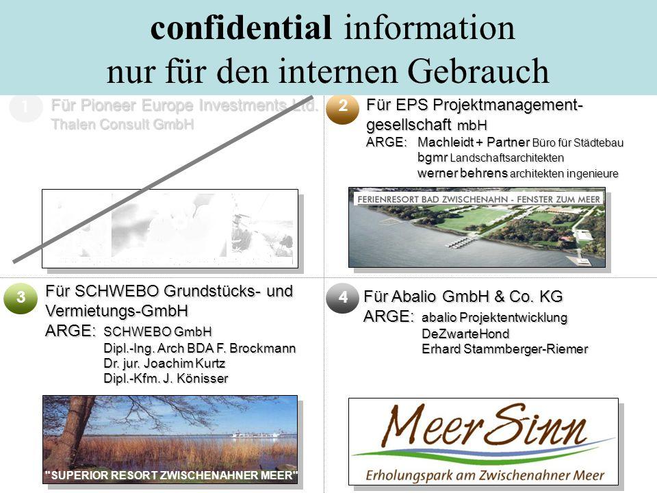 Die Bewerber Für Abalio GmbH & Co. KG ARGE: abalio Projektentwicklung DeZwarteHond Erhard Stammberger-Riemer Für SCHWEBO Grundstücks- und Vermietungs-