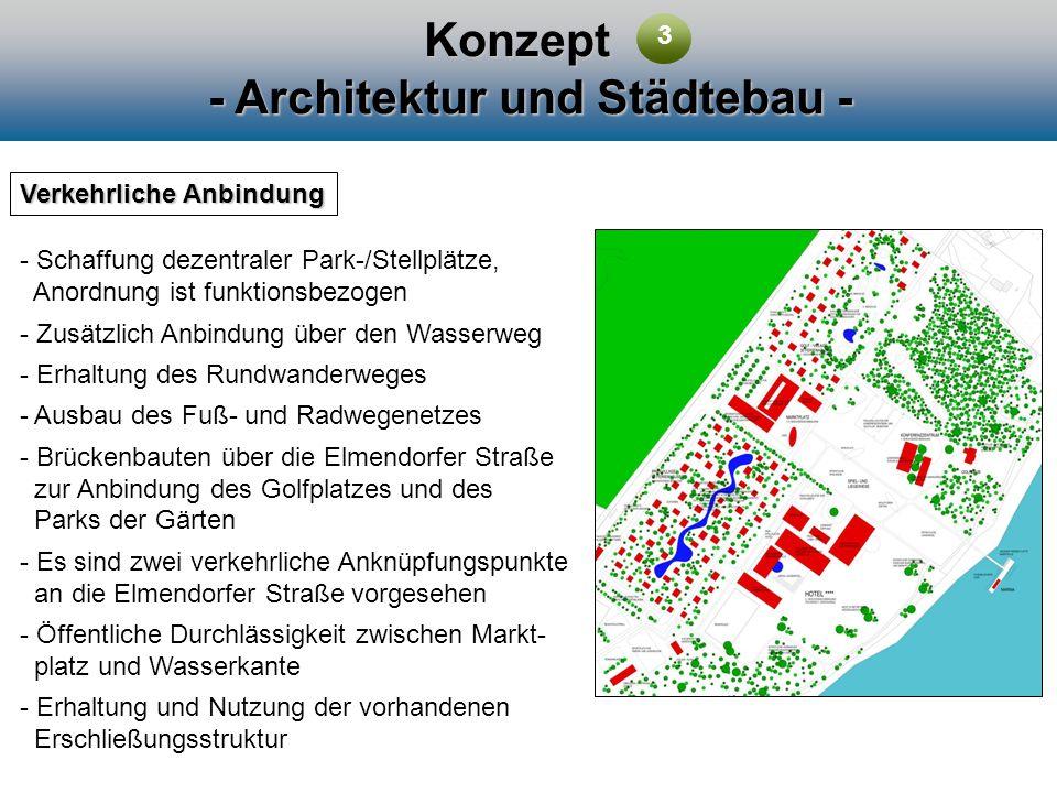 Konzept - Architektur und Städtebau - Verkehrliche Anbindung - Schaffung dezentraler Park-/Stellplätze, Anordnung ist funktionsbezogen - Zusätzlich An