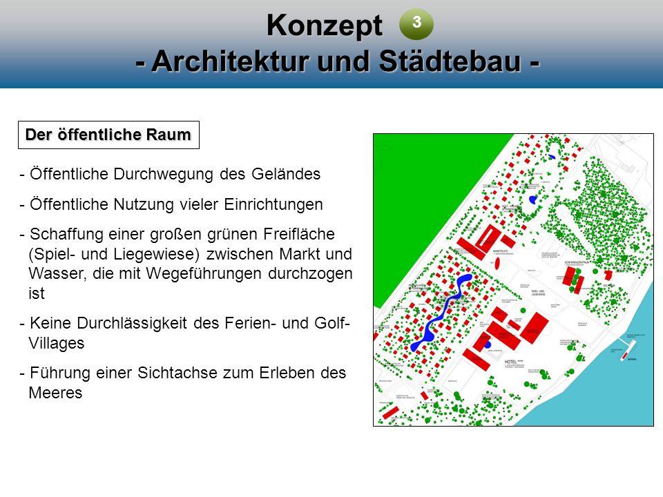 Konzept - Architektur und Städtebau - Der öffentliche Raum - Öffentliche Durchwegung des Geländes - Öffentliche Nutzung vieler Einrichtungen - Schaffu