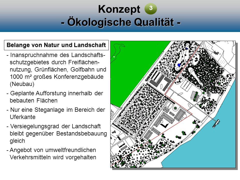 Konzept - Ökologische Qualität - Belange von Natur und Landschaft - Inanspruchnahme des Landschafts- schutzgebietes durch Freiflächen- nutzung, Grünfl
